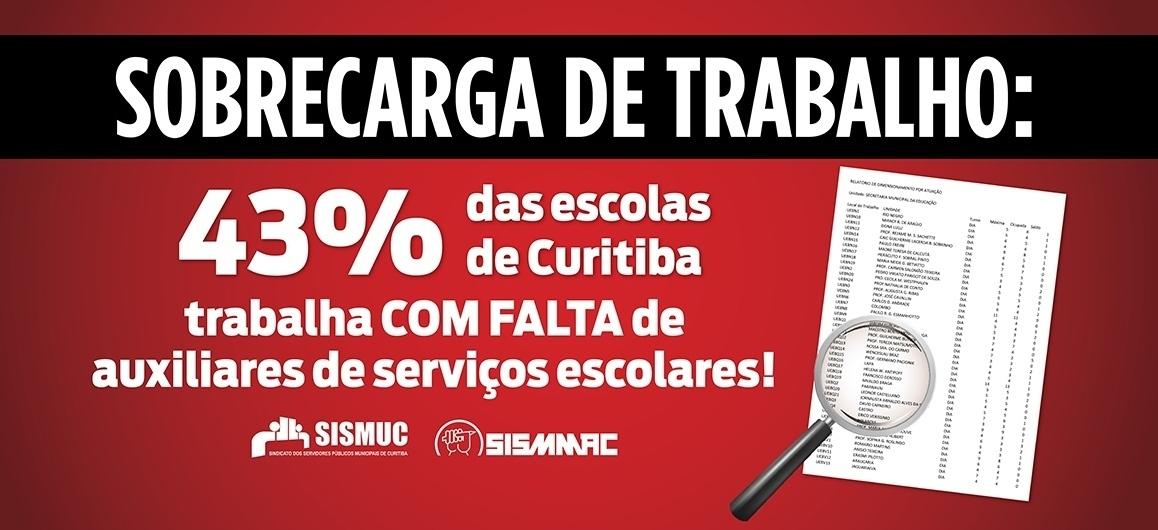 43% das escolas de Curitiba trabalha com falta de inspetores